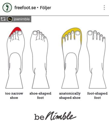 Eftersom skomodet är smala skor framtill så kan det vara lite svårt att  hitta bra skor. Några märken att spana efter är t ex Joe Nimble s 4794ace47d8cb